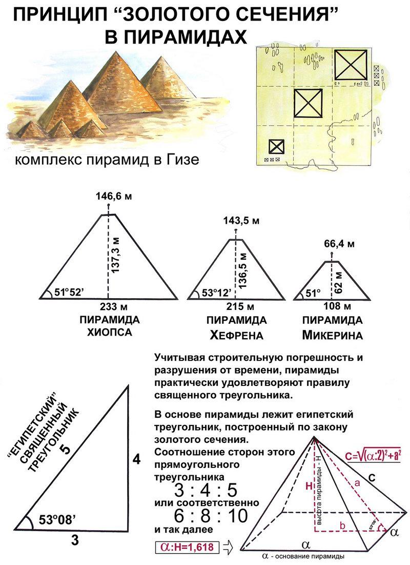 Своими руками сделать пирамиду